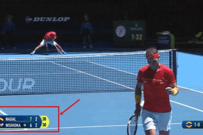 Hệ thống tính điểm trong môn tennis theo quy định từ ITF